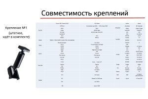 Совместимость креплений для зеркала-монитора Interpower IP-430AV